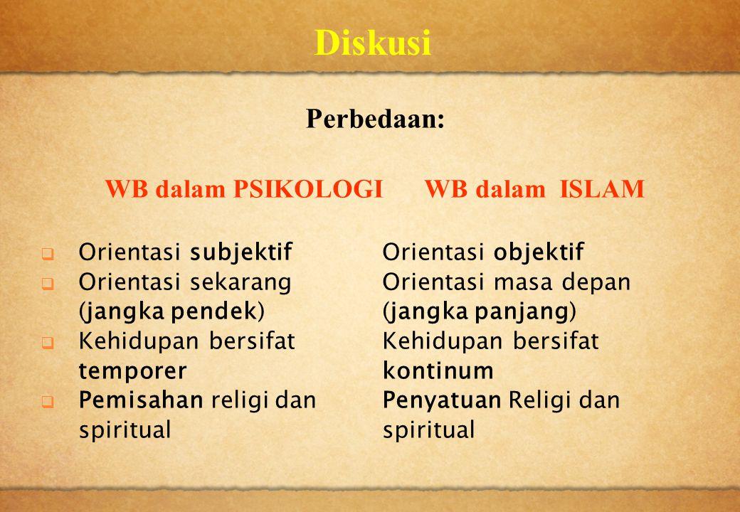 WB dalam PSIKOLOGI WB dalam ISLAM