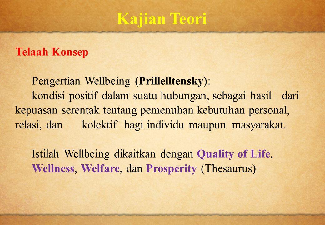 Kajian Teori Telaah Konsep Pengertian Wellbeing (Prillelltensky):