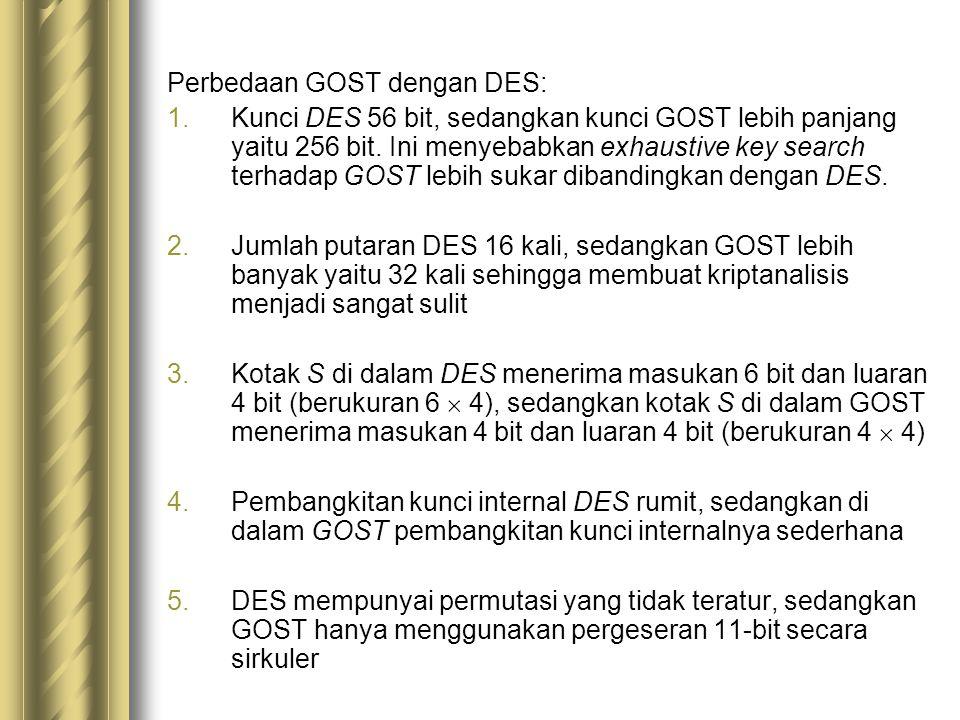 Perbedaan GOST dengan DES: