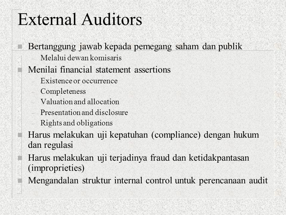 External Auditors Bertanggung jawab kepada pemegang saham dan publik