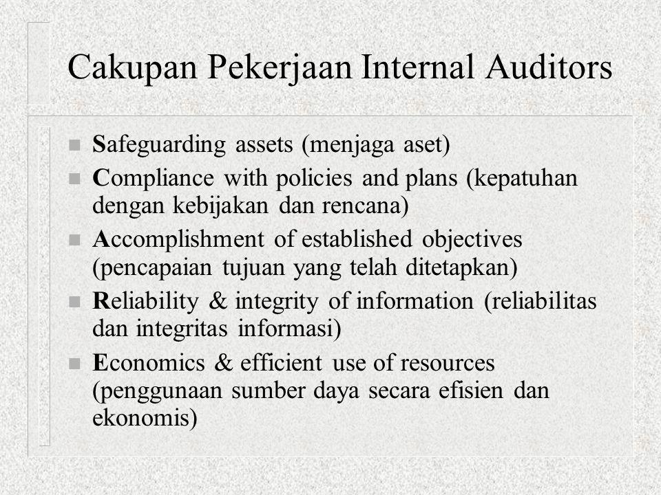 Cakupan Pekerjaan Internal Auditors
