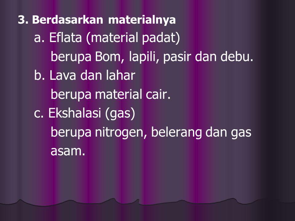 a. Eflata (material padat) berupa Bom, lapili, pasir dan debu.