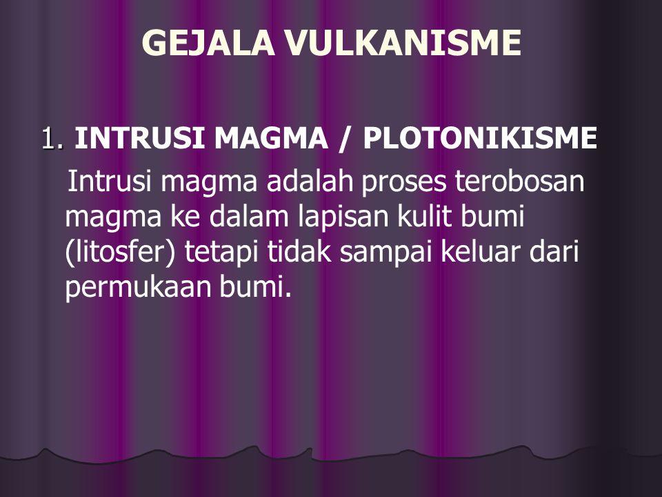 GEJALA VULKANISME 1. INTRUSI MAGMA / PLOTONIKISME