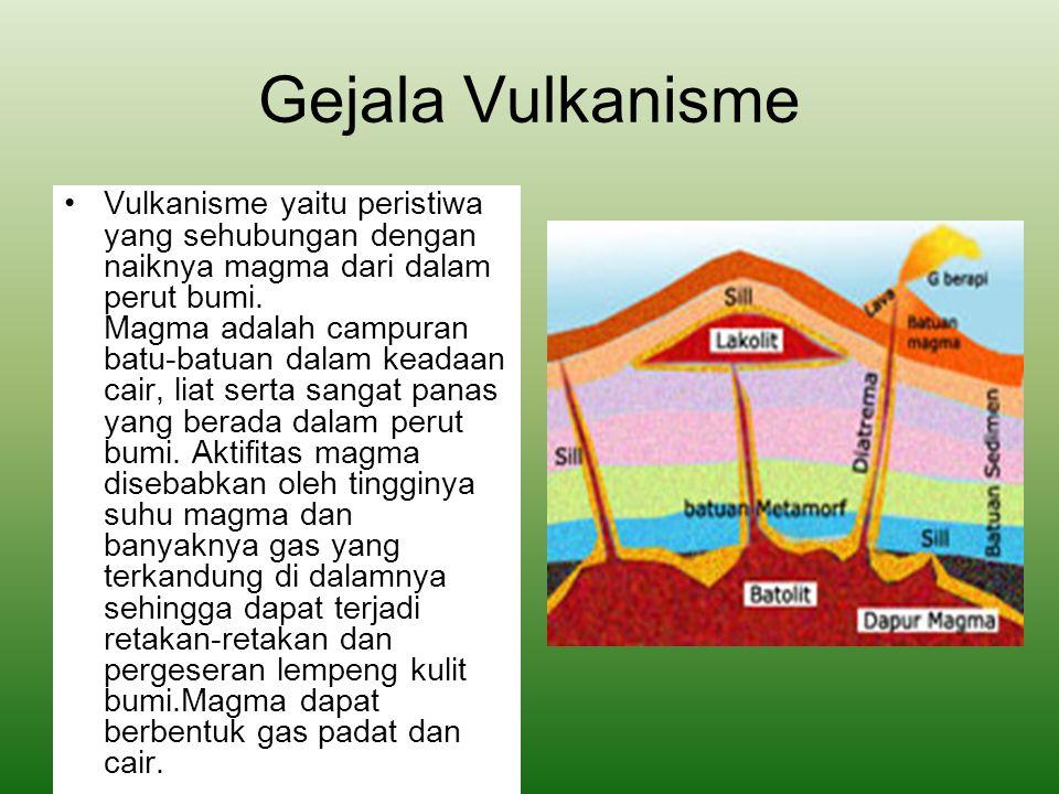 Gejala Vulkanisme