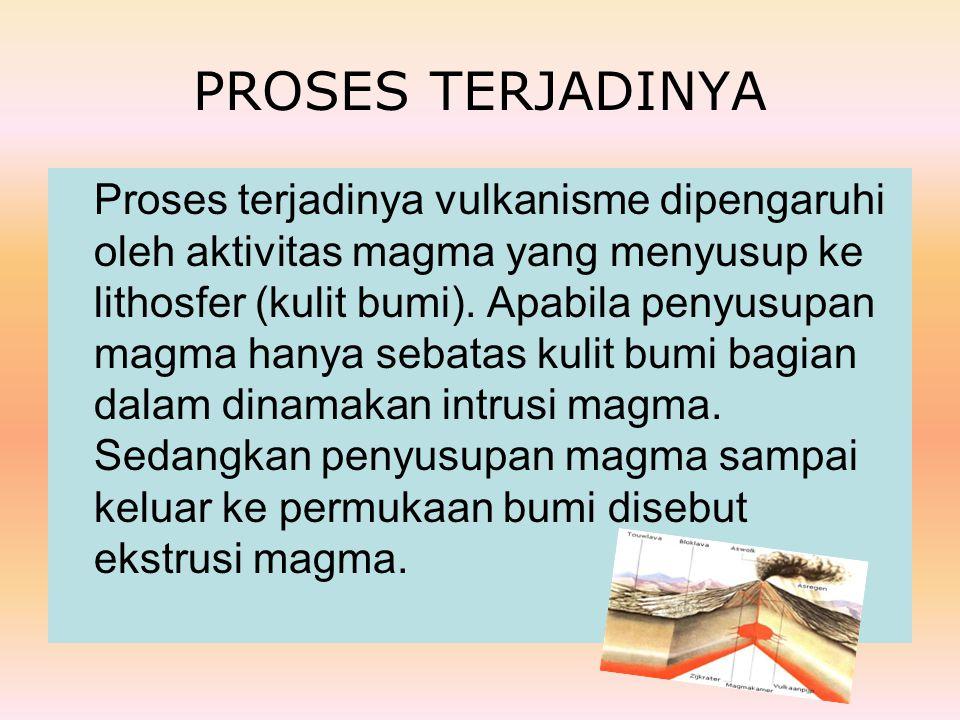 PROSES TERJADINYA