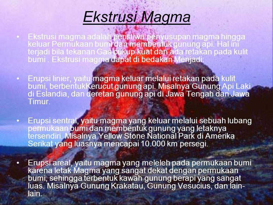 Ekstrusi Magma