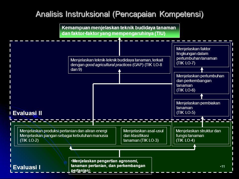 Analisis Instruksional (Pencapaian Kompetensi)