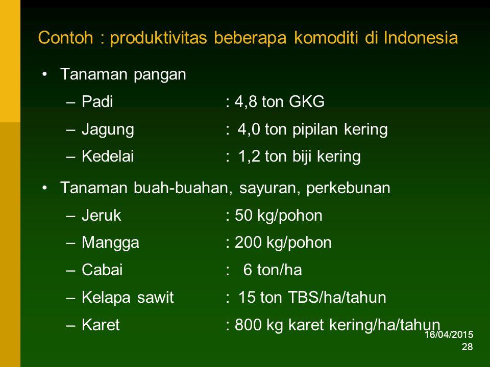 Contoh : produktivitas beberapa komoditi di Indonesia