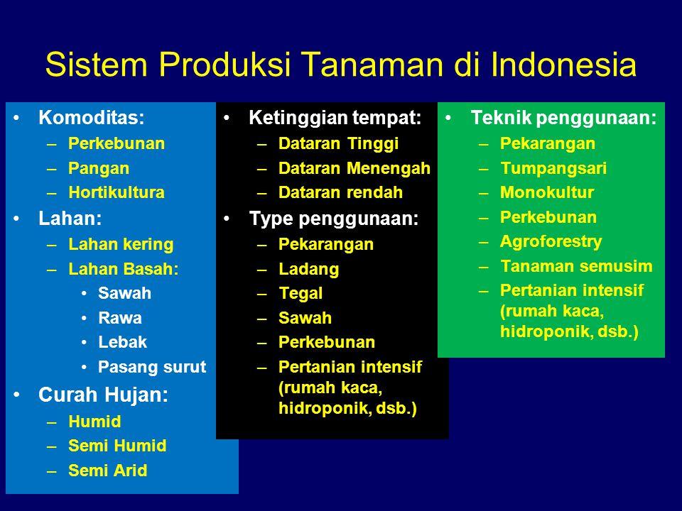 Sistem Produksi Tanaman di Indonesia