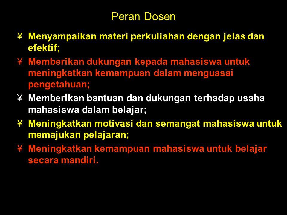 Peran Dosen Menyampaikan materi perkuliahan dengan jelas dan efektif;