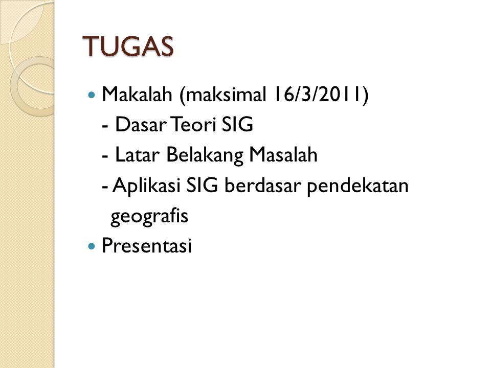 TUGAS Makalah (maksimal 16/3/2011) - Dasar Teori SIG