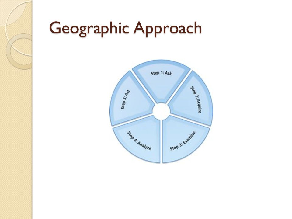 Geographic Approach