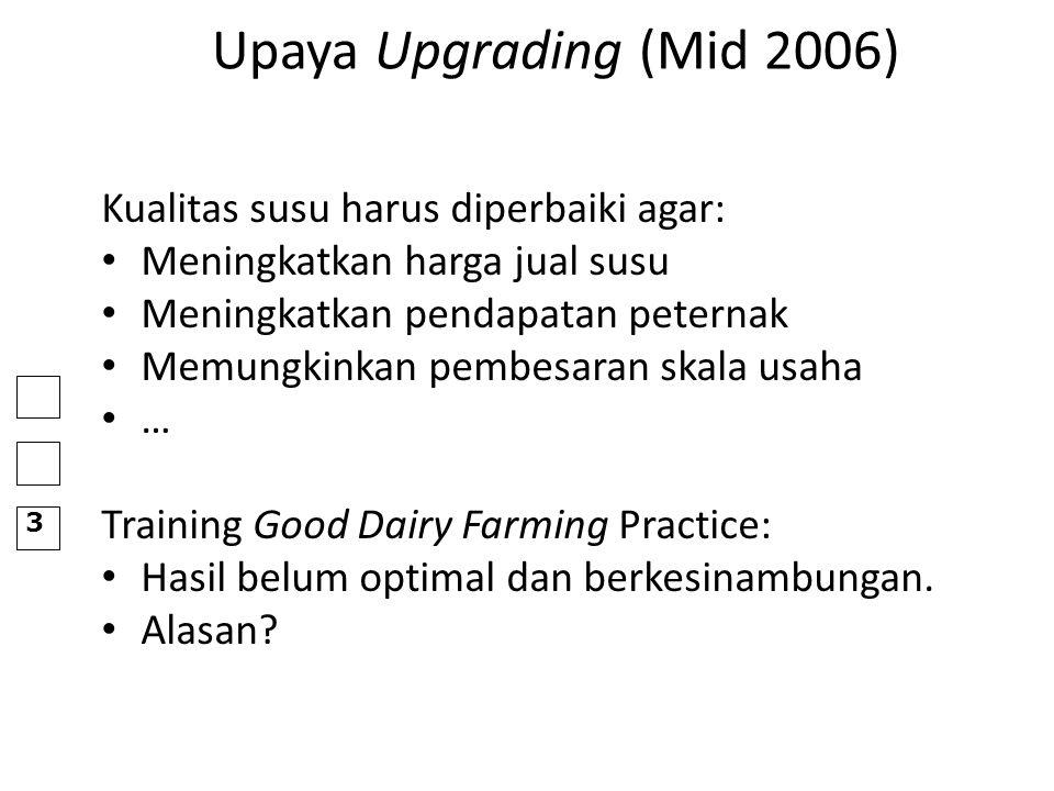 Upaya Upgrading (Mid 2006) Kualitas susu harus diperbaiki agar: