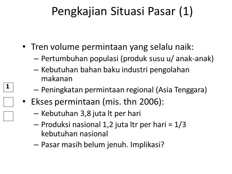 Pengkajian Situasi Pasar (1)