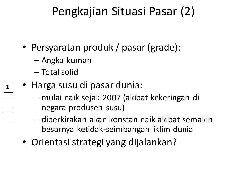 Pengkajian Situasi Pasar (2)
