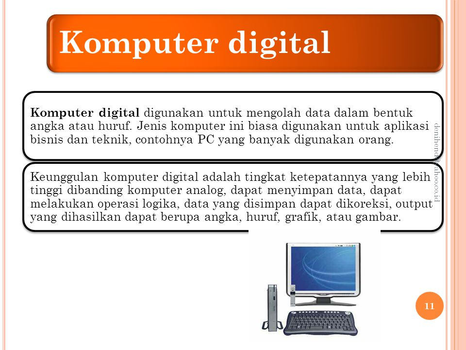 Komputer digital