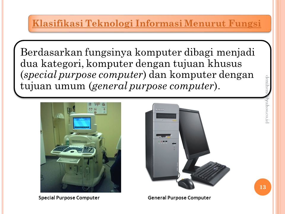 Klasifikasi Teknologi Informasi Menurut Fungsi