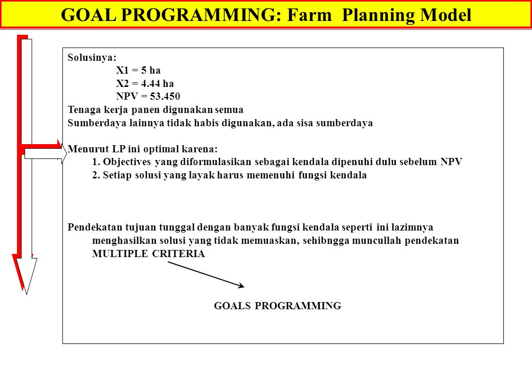 GOAL PROGRAMMING: Farm Planning Model
