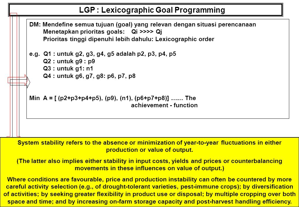LGP : Lexicographic Goal Programming