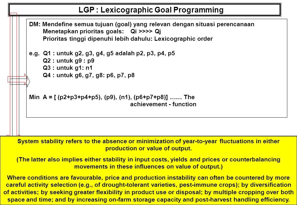 LGP : Lexicographic Goal Programming