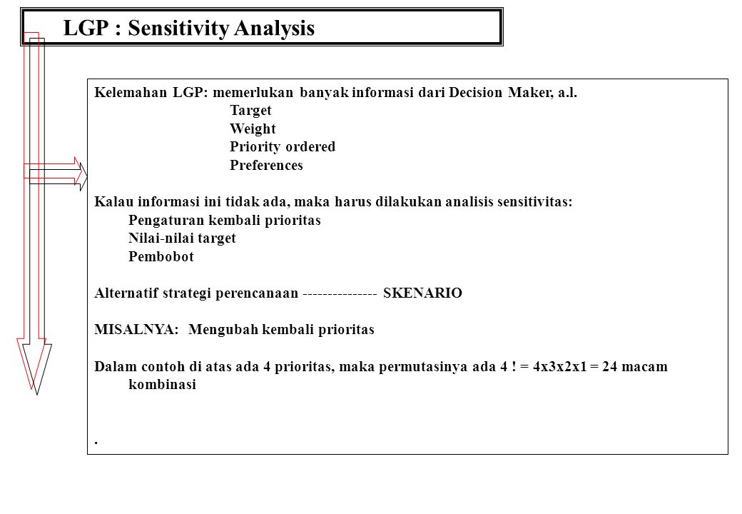 LGP : Sensitivity Analysis