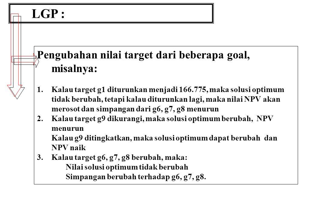 LGP : Pengubahan nilai target dari beberapa goal, misalnya: