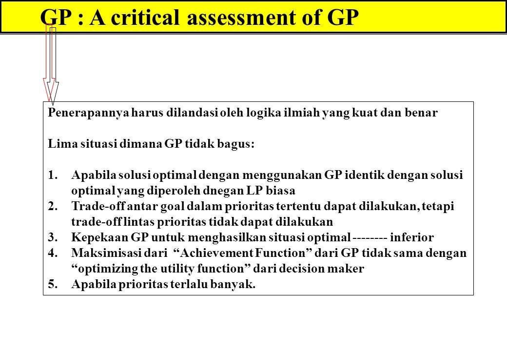 GP : A critical assessment of GP