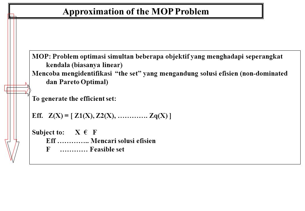 Approximation of the MOP Problem