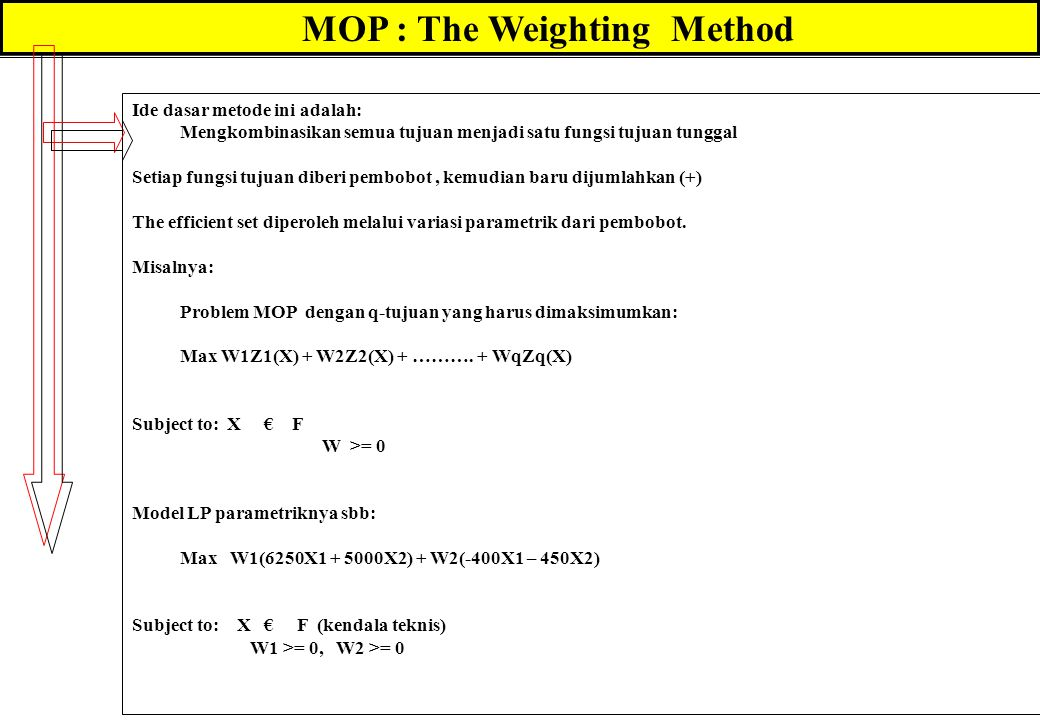MOP : The Weighting Method