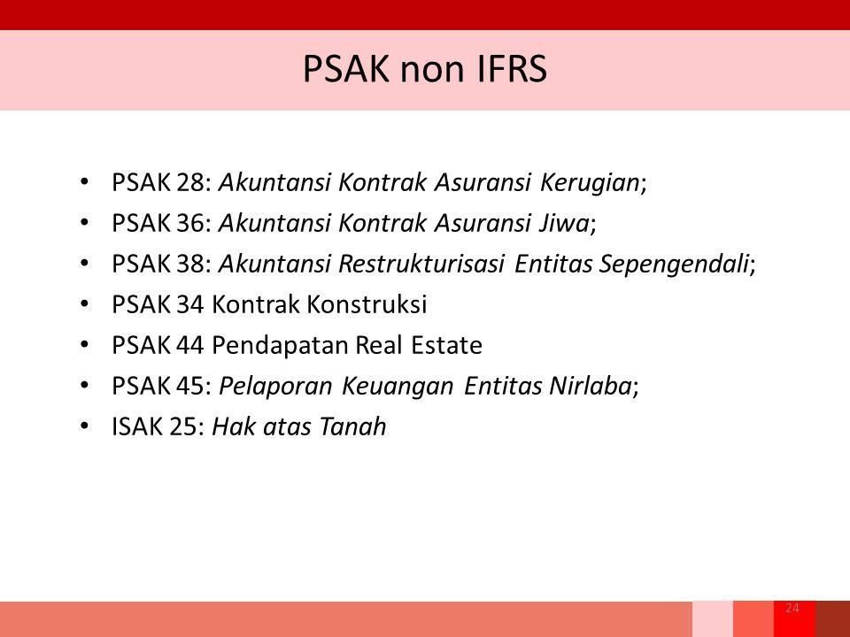 PSAK non IFRS PSAK 28: Akuntansi Kontrak Asuransi Kerugian;