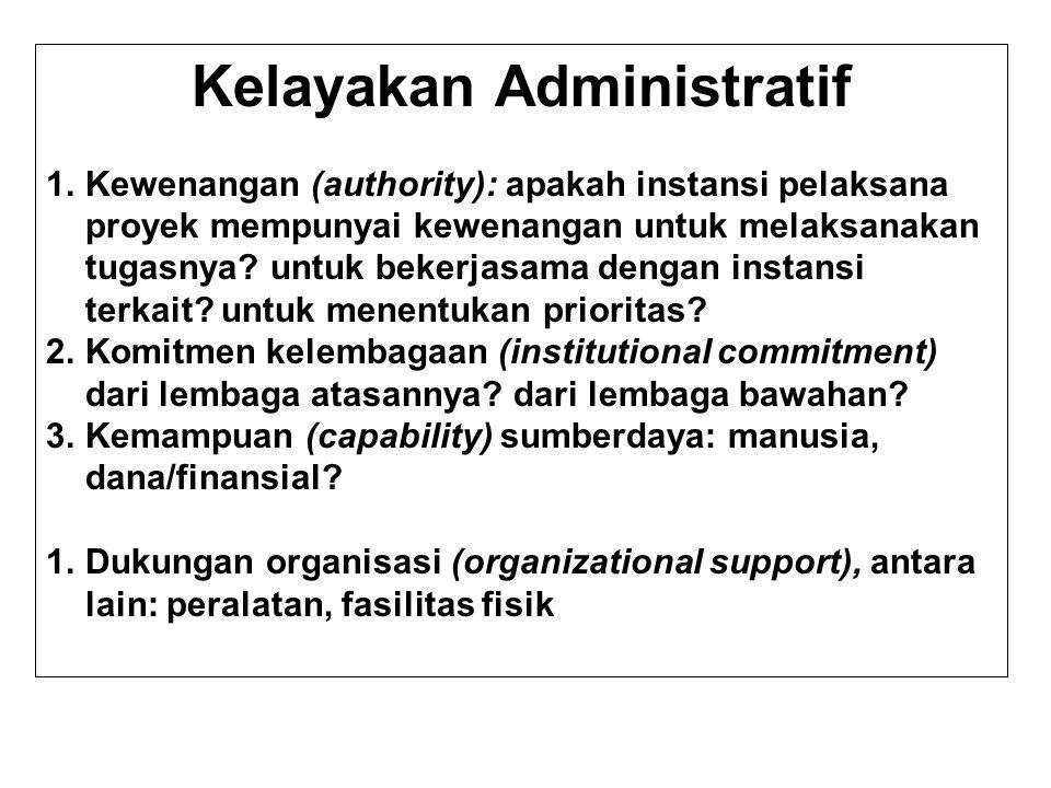 Kelayakan Administratif