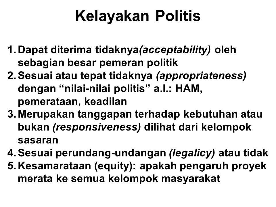 Kelayakan Politis Dapat diterima tidaknya(acceptability) oleh sebagian besar pemeran politik.