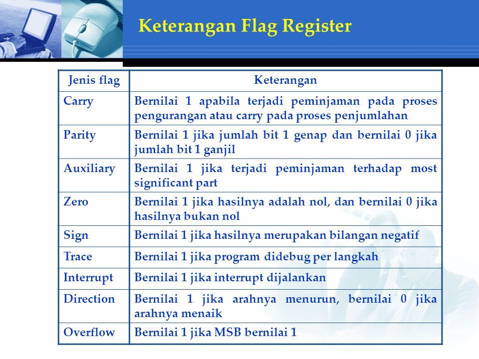 Keterangan Flag Register