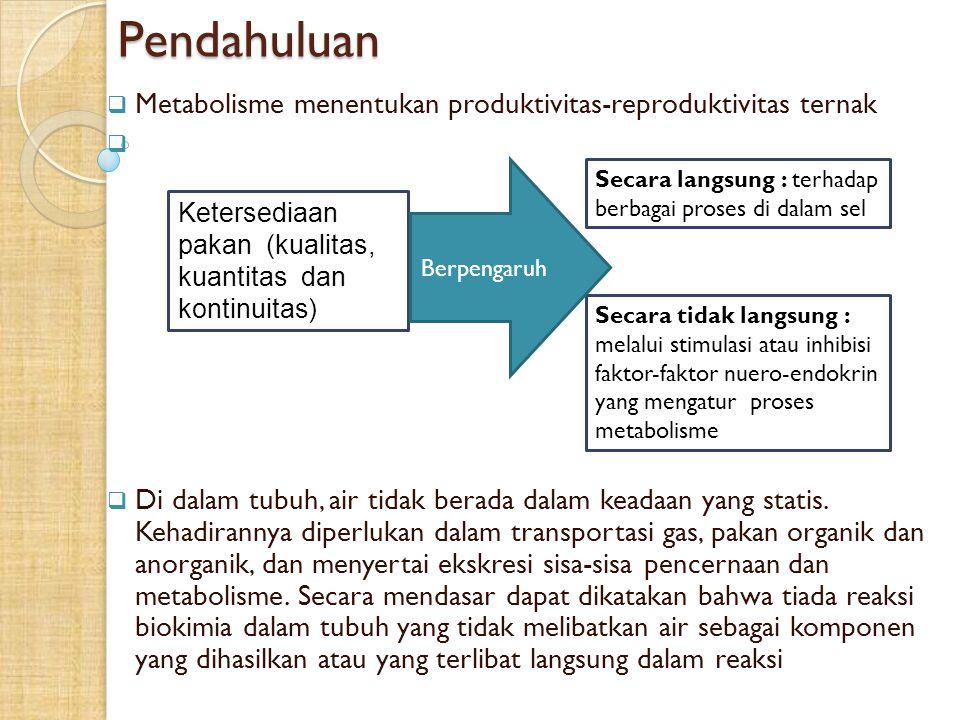 Pendahuluan Metabolisme menentukan produktivitas-reproduktivitas ternak.