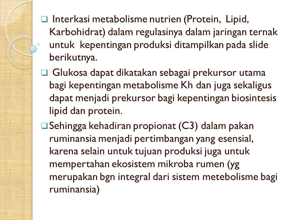 Interkasi metabolisme nutrien (Protein, Lipid, Karbohidrat) dalam regulasinya dalam jaringan ternak untuk kepentingan produksi ditampilkan pada slide berikutnya.