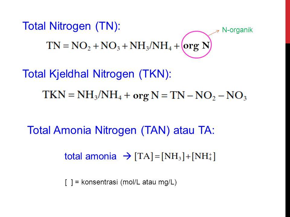 Total Kjeldhal Nitrogen (TKN):