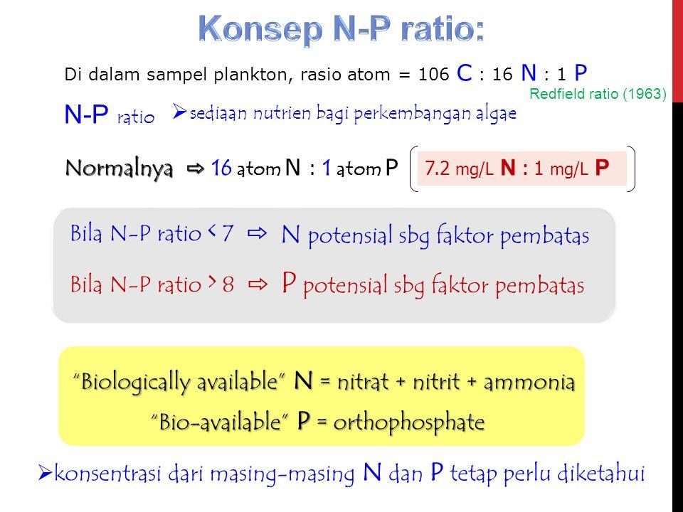 Konsep N-P ratio: P potensial sbg faktor pembatas N-P ratio
