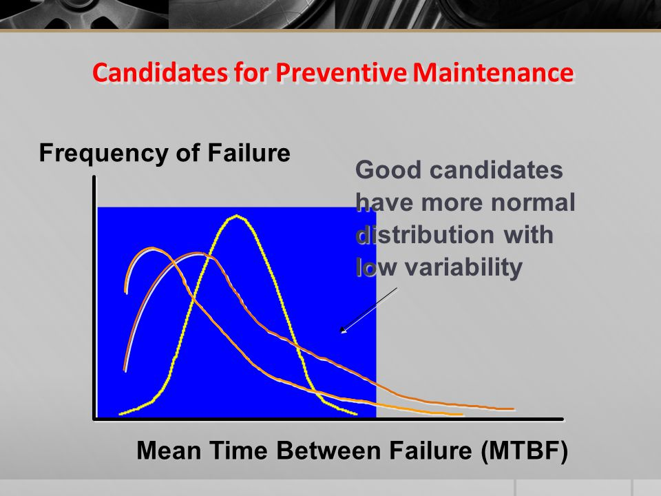 Candidates for Preventive Maintenance