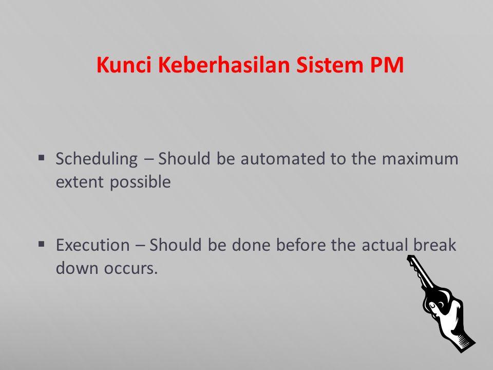 Kunci Keberhasilan Sistem PM