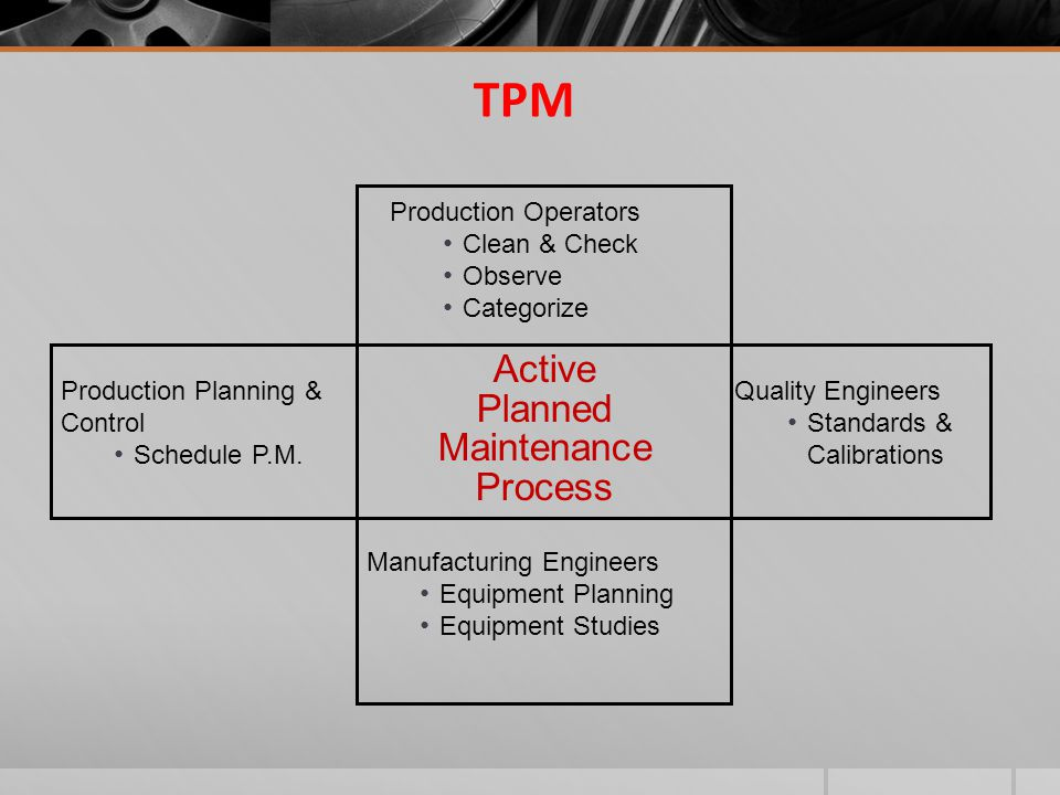 TPM Active Planned Maintenance Process Production Operators