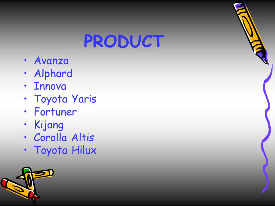 PRODUCT Avanza Alphard Innova Toyota Yaris Fortuner Kijang