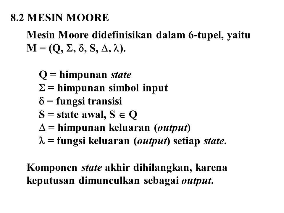 8.2 MESIN MOORE Mesin Moore didefinisikan dalam 6-tupel, yaitu. M = (Q, , , S, , ). Q = himpunan state.