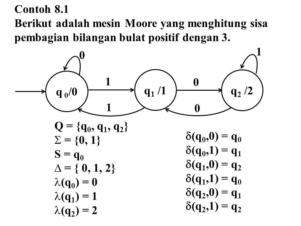 Contoh 8.1 Berikut adalah mesin Moore yang menghitung sisa pembagian bilangan bulat positif dengan 3.
