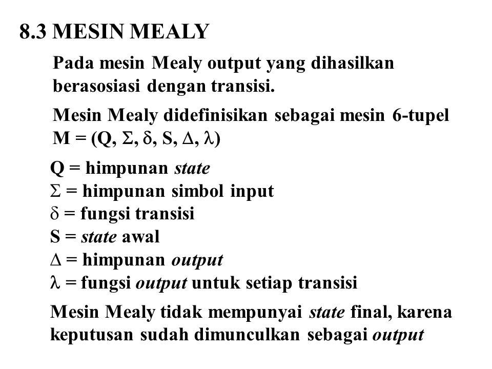 8.3 MESIN MEALY Pada mesin Mealy output yang dihasilkan
