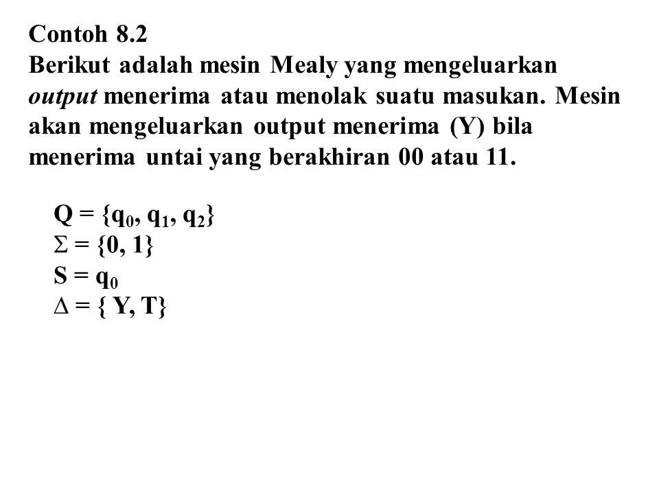 Contoh 8.2