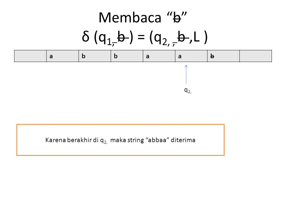 Membaca b δ (q1, b ) = (q2, , b ,L )