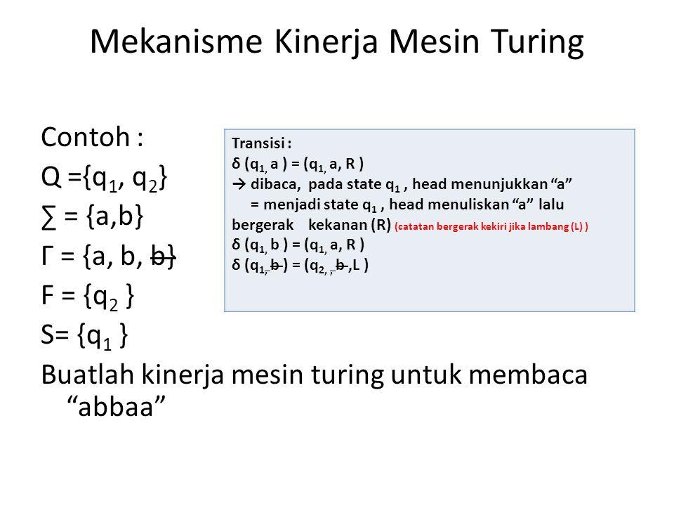 Mekanisme Kinerja Mesin Turing