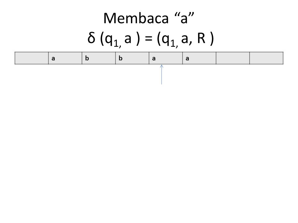 Membaca a δ (q1, a ) = (q1, a, R )