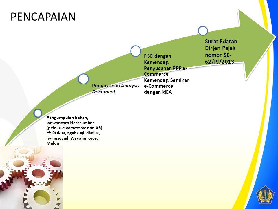 PENCAPAIAN Surat Edaran Dirjen Pajak nomor SE-62/PJ/2013