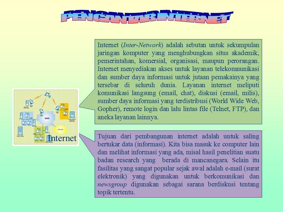 Internet PENGANTAR INTERNET